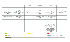 Jurisdictional Chart Page 2